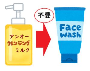 アンオーホリスティッククレンズミルクのクレンジングから洗顔は不要