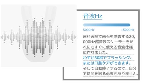 shiro's(シローズ)ホワイトニングの音波Hzの説明